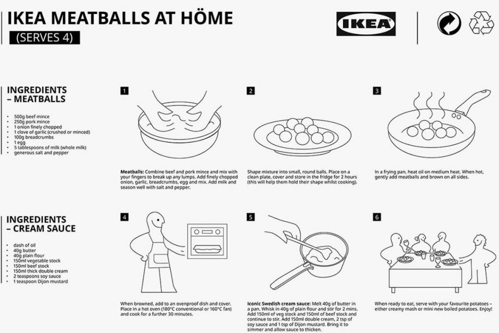 Polpette Ikea istruzioni - Neomag.
